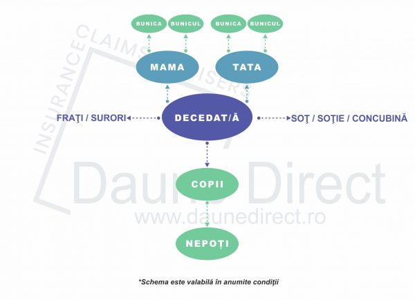 Promovare-Daune-Direct.jpg